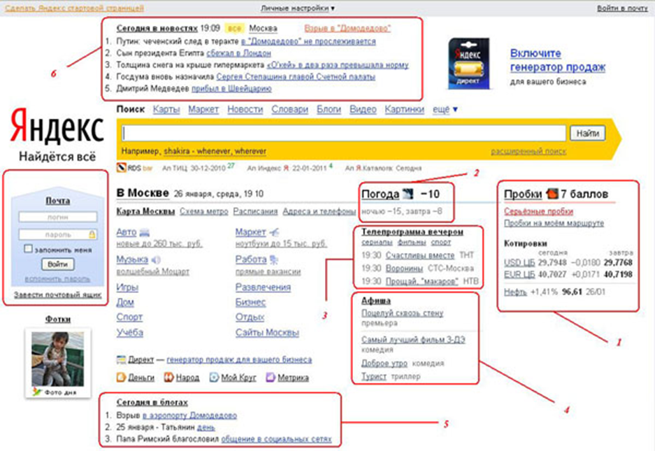 From Russia with Love: SEO for Russian market
