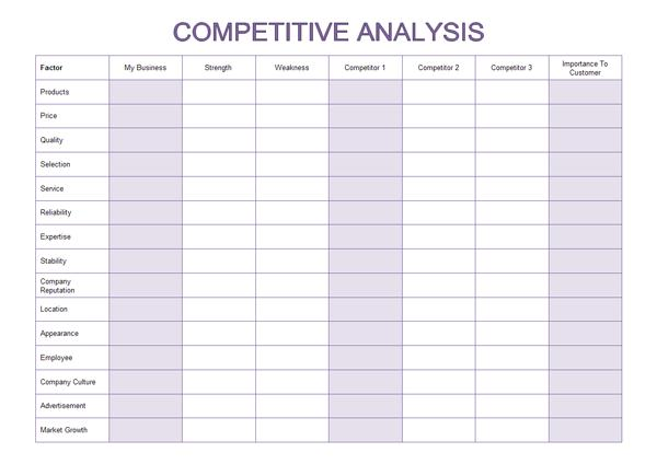 pricing analysis template