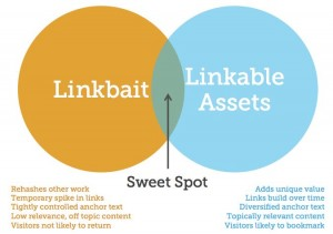linkable-content