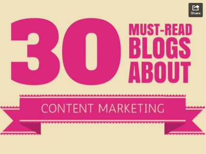 30 best blogs about content marketing