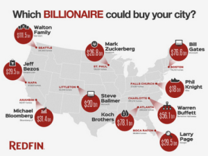 billionaries that can buy the entire cities