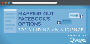 How to target Facebook ads infographics