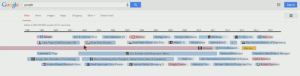 Google tests timelne in Knowledge graph