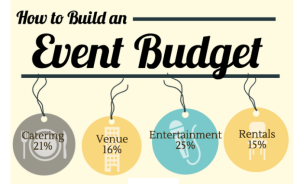 How to build an event budget infographics