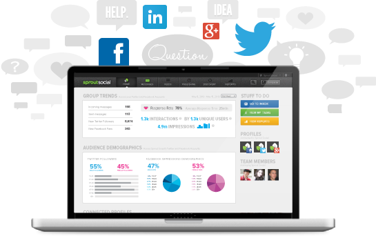 Make sure you syndicate your posts using a tool like SproutSocial, which allows you to procure social syndication across a broad number of channels with one click.