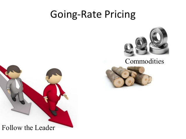 Going-rate pricing