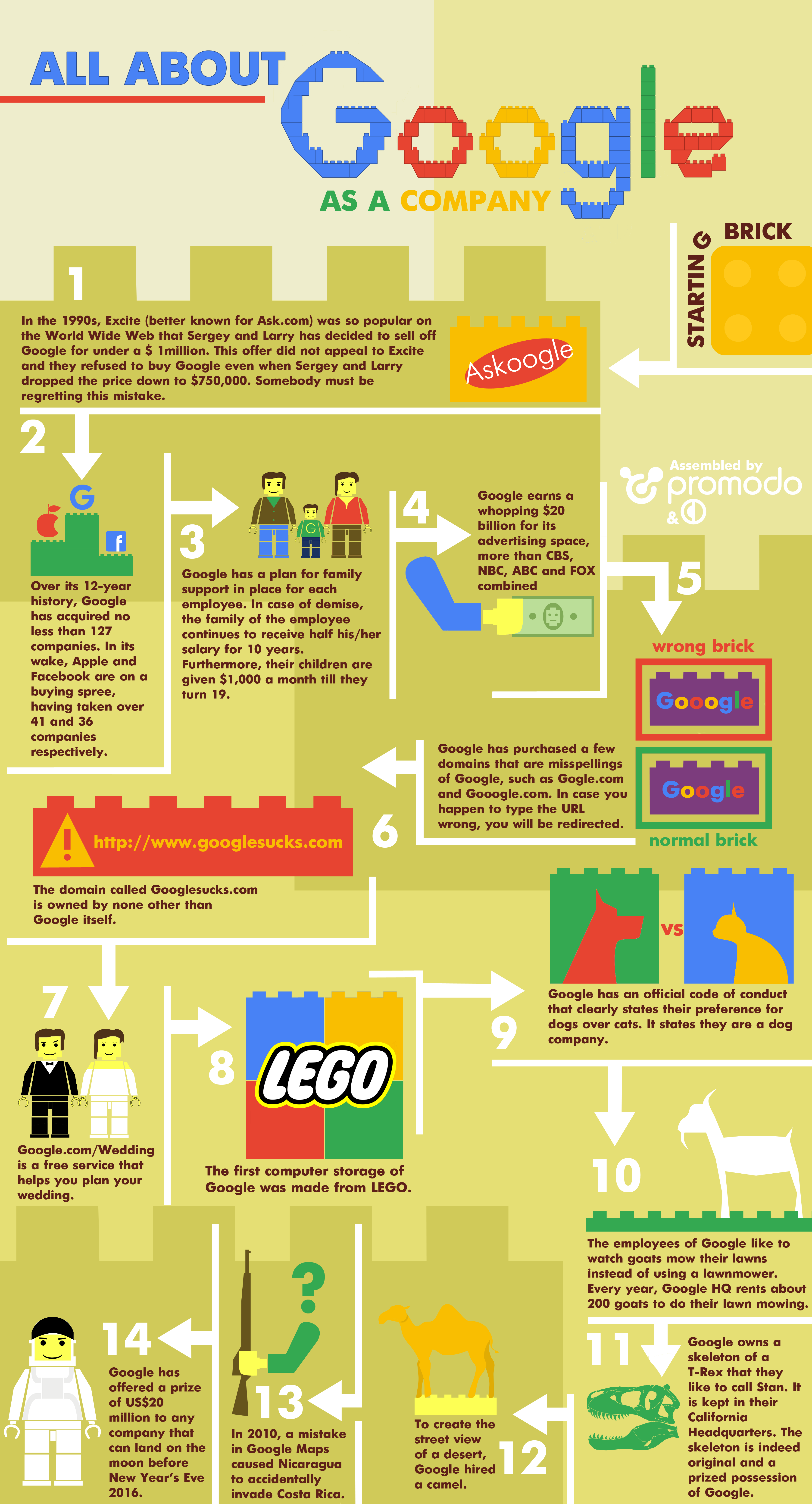 Google Barrel Roll >> [Infographic] 36 Interesting and Fun Facts about Google | Promodo online marketing company - SEM ...