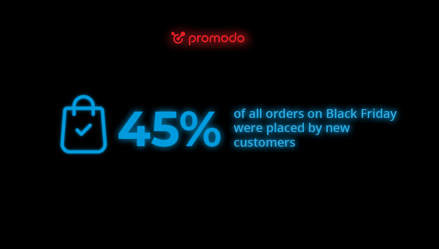 Black Friday eCommere report 2019